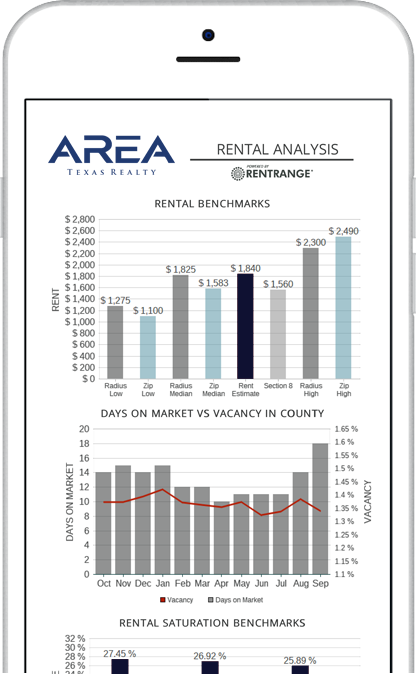 Rental Analysis